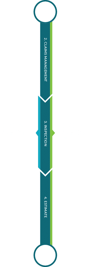 graphic for drone assist claim process