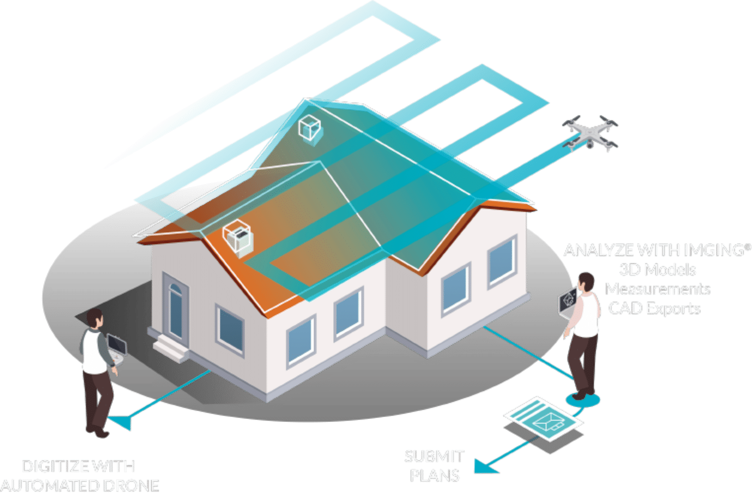 Drone Solutions for Roofing | Loveland Innovations